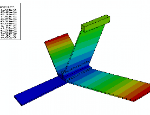 Finite Element Analysis (FEA) at CAL International